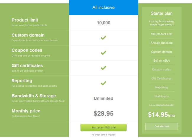 Highwire Pricing tables