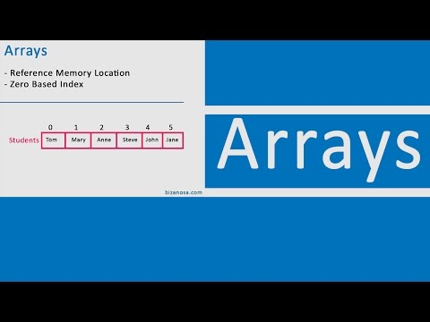 Introduction to Arrays  in programming [Video]