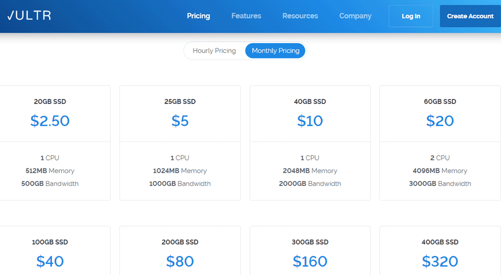 Vultr prices