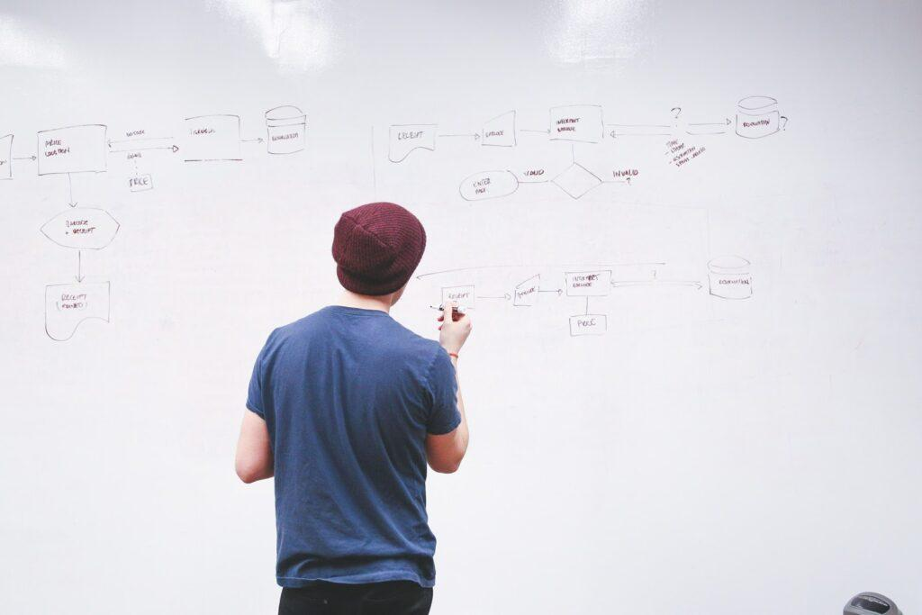 How Software Developers Can Turn Startups Into New Clients