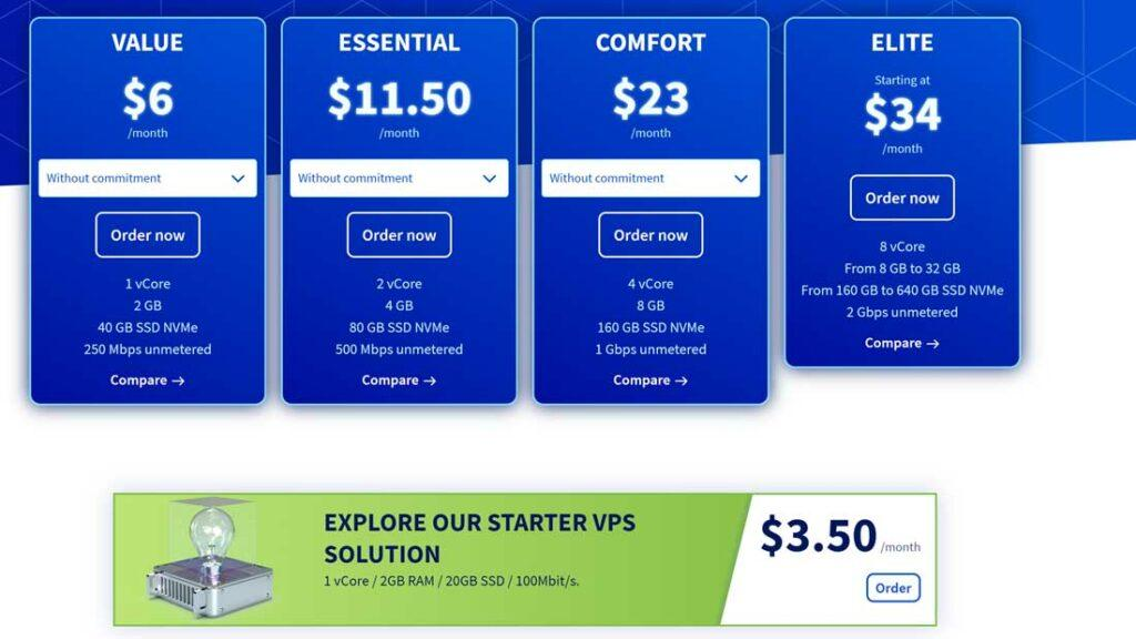 OVH VPS prices